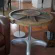 Manhole Cover Table